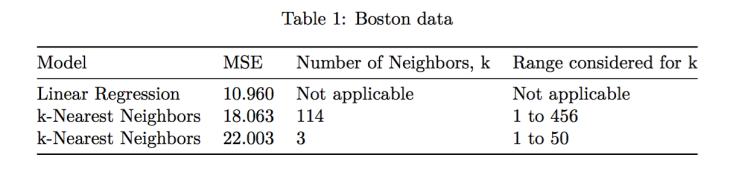 table1_boston